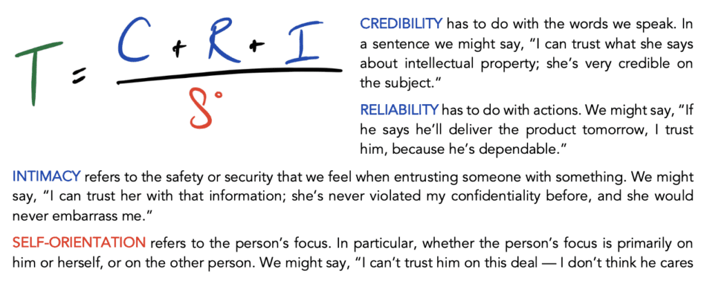 The Trust Equation - Maister, Green, Galford